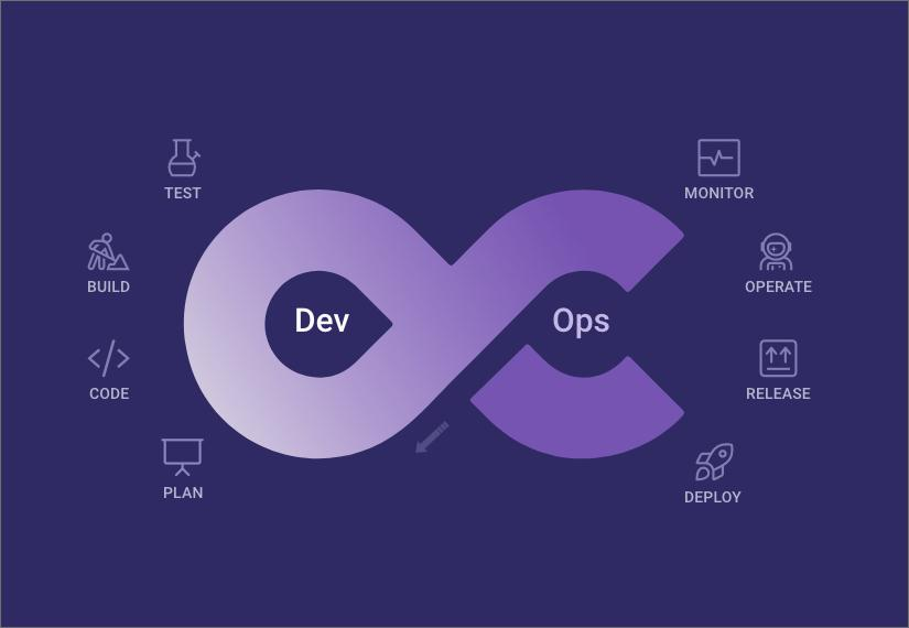 DevOps 101 - How to Make It Work for Your Organization
